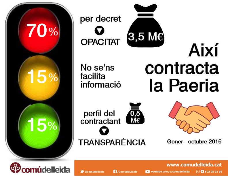 aixi_contracta_la_paeria