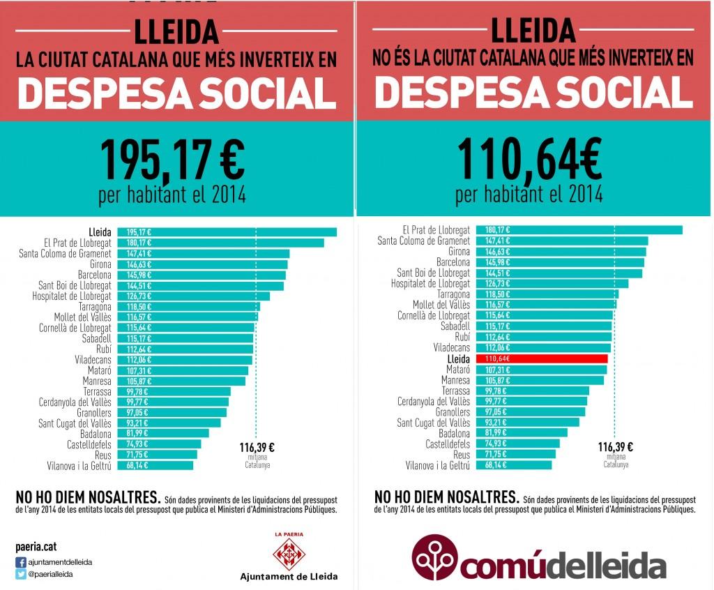 Grafic despesa social CONJUNT